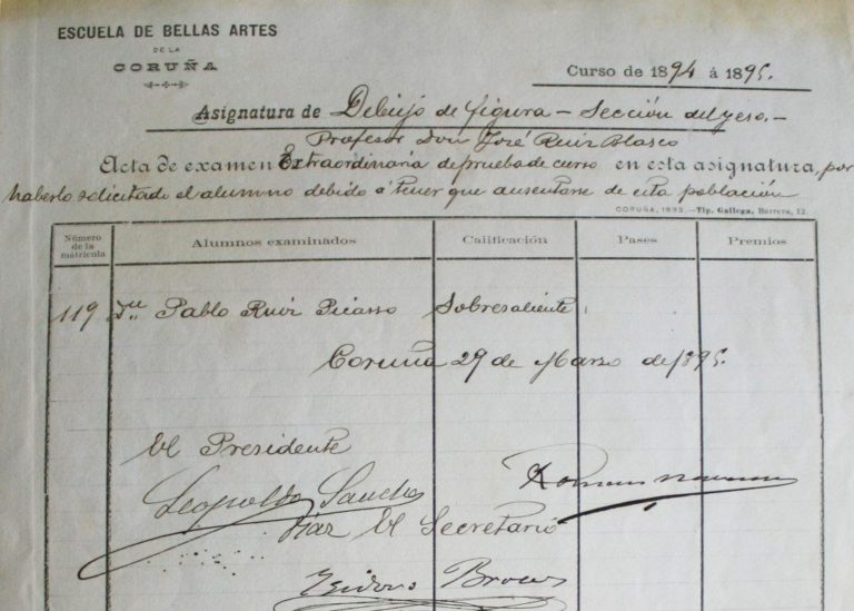 Acta de notas de Pablo Ruiz Picasso